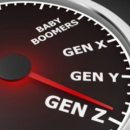 Are You A Gen X, Gen Y or Gen Z Jobseeker?